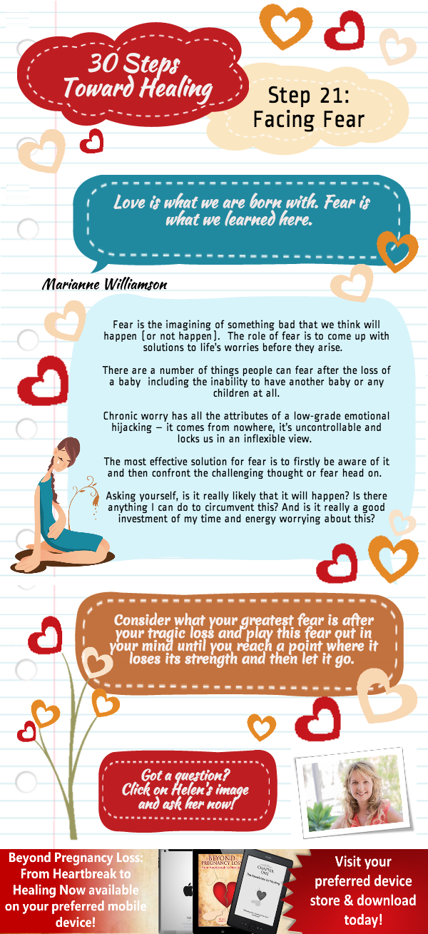 Beyond Preganancy Loss -Facing Fear - Step 21 of 30 Steps Towards Healing - Infographic